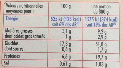Merlu sauce citronnée et riz safrane - Nutrition facts