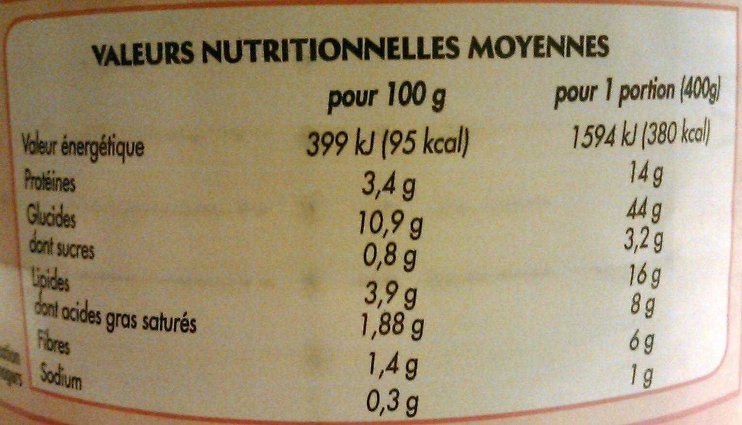 Tartiflette aux Lardons & Oignons - Informations nutritionnelles - fr
