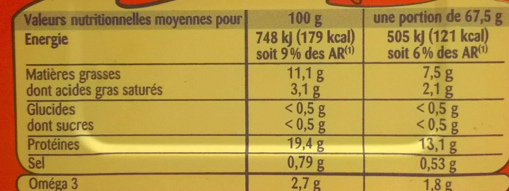 Sardines à la Tomate - Nutrition facts - fr
