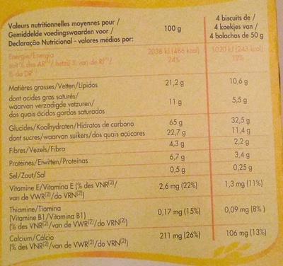 Petit Déj. Pépites de chocolat - Nutrition facts