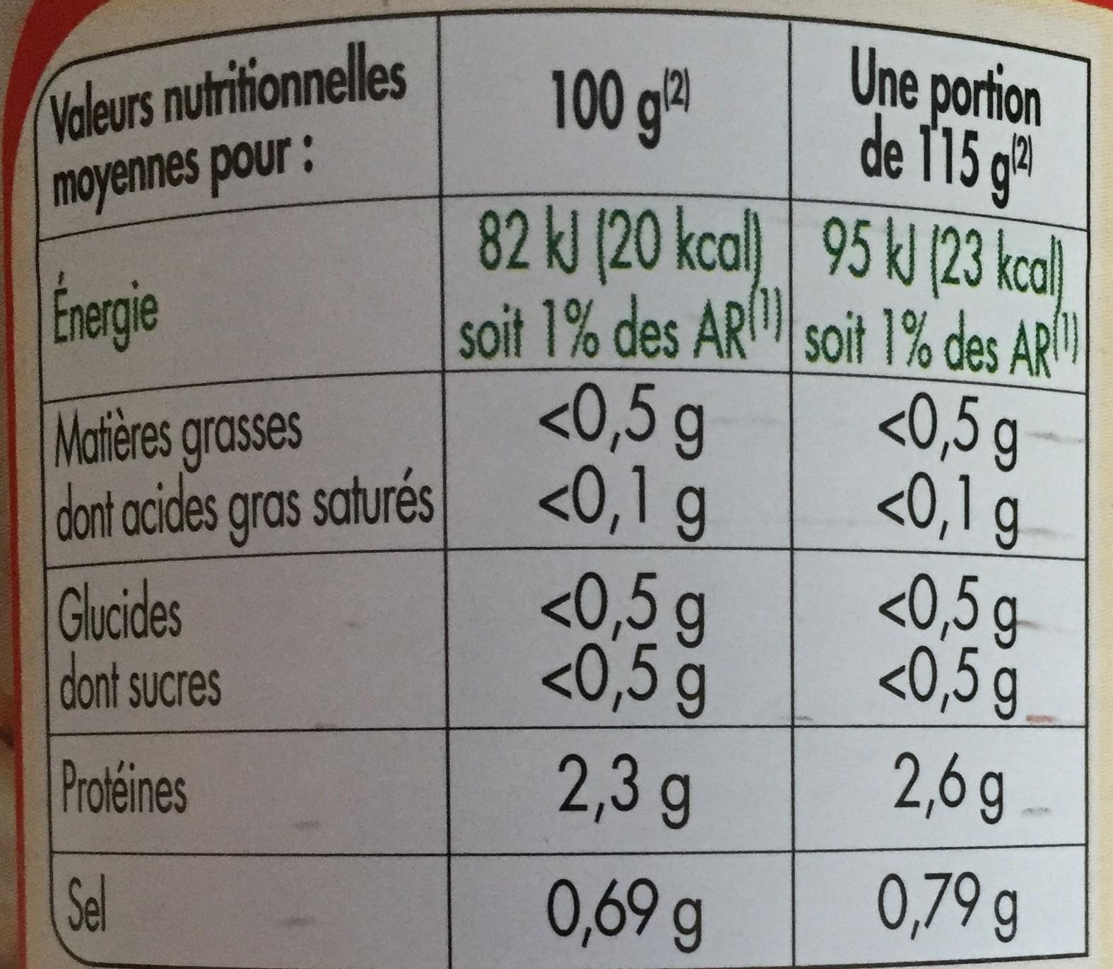 Champignons de paris emincés 1er choix - Informations nutritionnelles