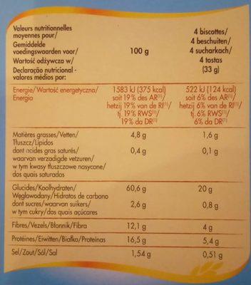 Biscottes complètes Sans sucres ajoutés - Voedigswaarden