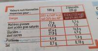 Sablés Nappés chocolat au lait - Informations nutritionnelles - fr