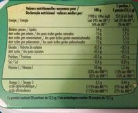 Riche en Oméga 3 - Tartine et Cuissonqui contribue au maintien d'un cholesterol normal - Voedigswaarden