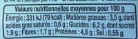 Monique Ranou - Informations nutritionnelles