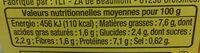 Salade jambon crudités - Informations nutritionnelles - fr