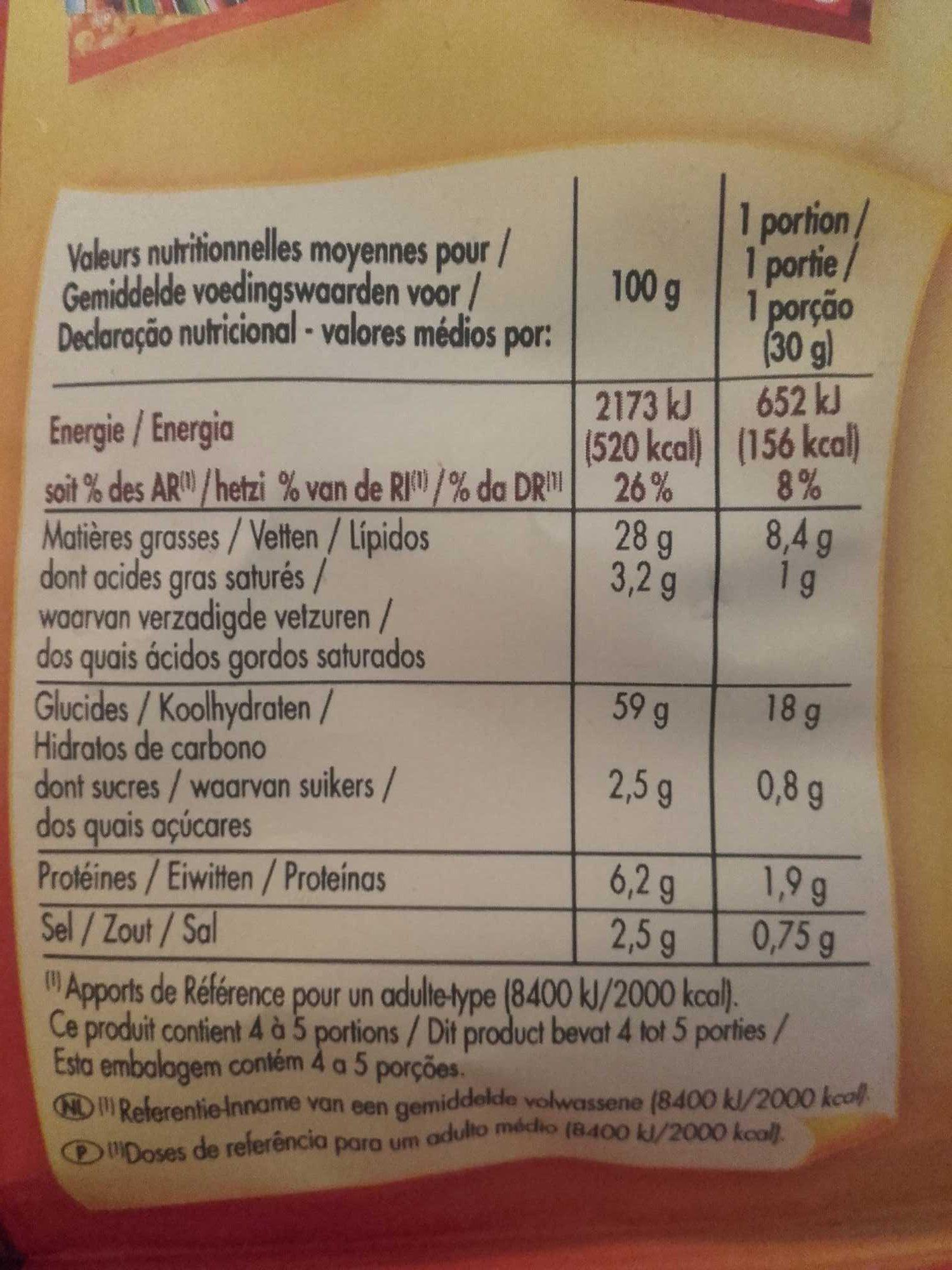 Mini tortillas saveur tomate - Informations nutritionnelles