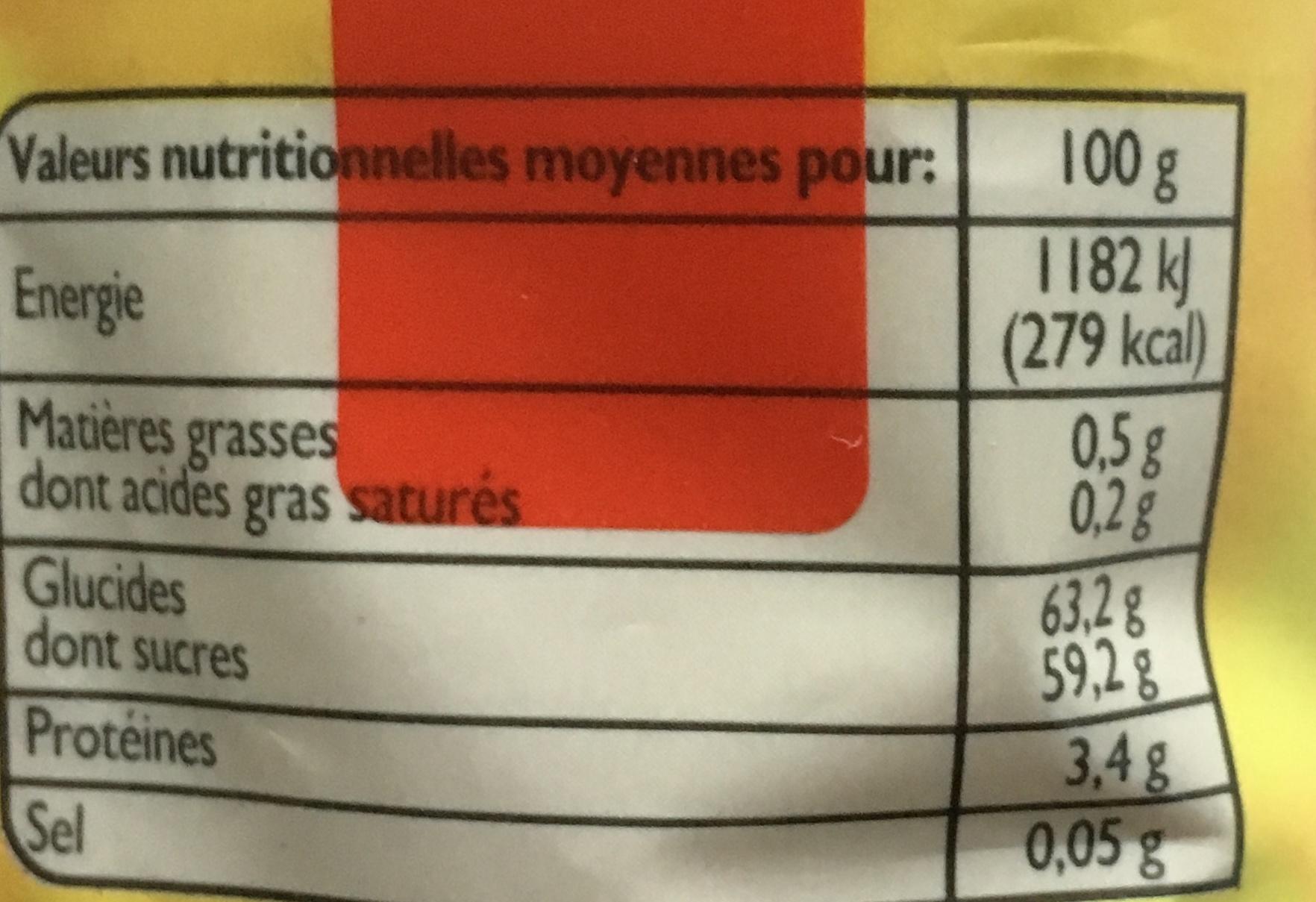Raisins secs - Voedigswaarden
