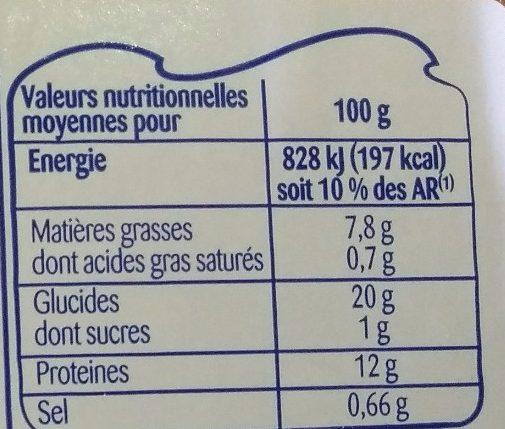 Pané au Merlan - Voedingswaarden - fr