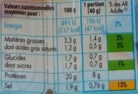 Émincés fumés allégés en matières grasses - Nutrition facts - fr