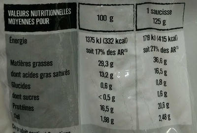 Saucisses de Montbéliard cuites - Nutrition facts - fr