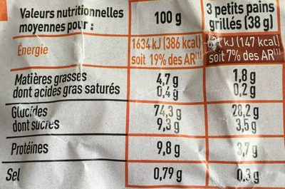 Petits Pains Grillés au Froment - Nutrition facts
