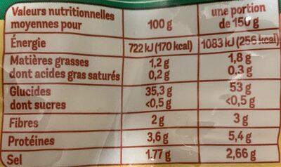 Gnocchi à Poêler - Valori nutrizionali - fr