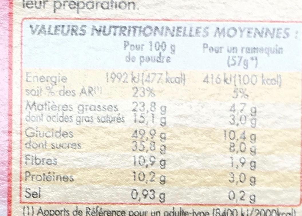 Préparation pour Mousse au Chocolat - Voedingswaarden - fr