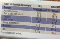 Saumon et ses tagliatelles sauce beurre blanc - Informations nutritionnelles