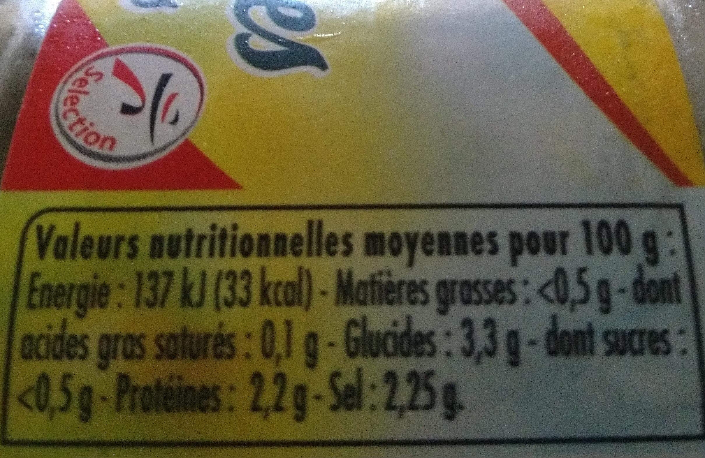 Câpres - Nutrition facts - fr