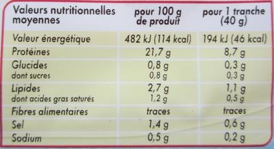 Mon Paris  - Jambon cuit de Paris - Informations nutritionnelles - fr