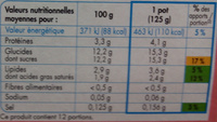 Bifidus aromatisés Paturages - Nutrition facts - fr