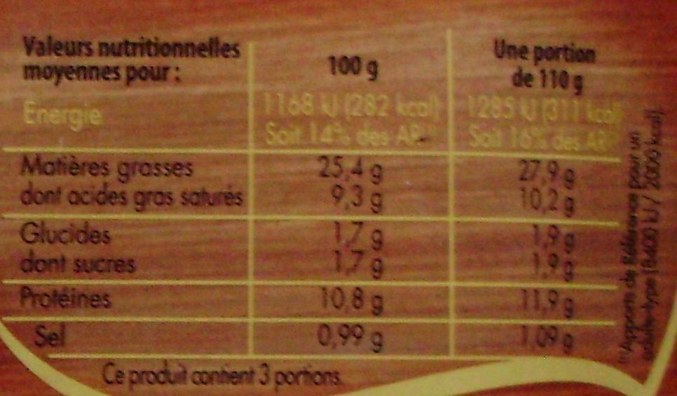 Boudin noir aux oignons - Informations nutritionnelles