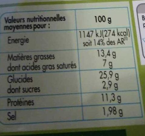 2 Croque-Monsieur Chèvre - Nutrition facts - fr