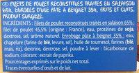 Nugget's de Poulet - Ingrédients - fr
