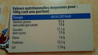 Nugget's de Poulet - Informations nutritionnelles - fr