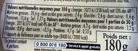 Terrine de lapin cuisinée à la moutarde et à l'estragon - Informations nutritionnelles - fr
