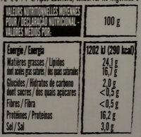 Feta grecque - Informations nutritionnelles