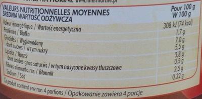 Champignons Bolets & Cèpes - Voedingswaarden - fr