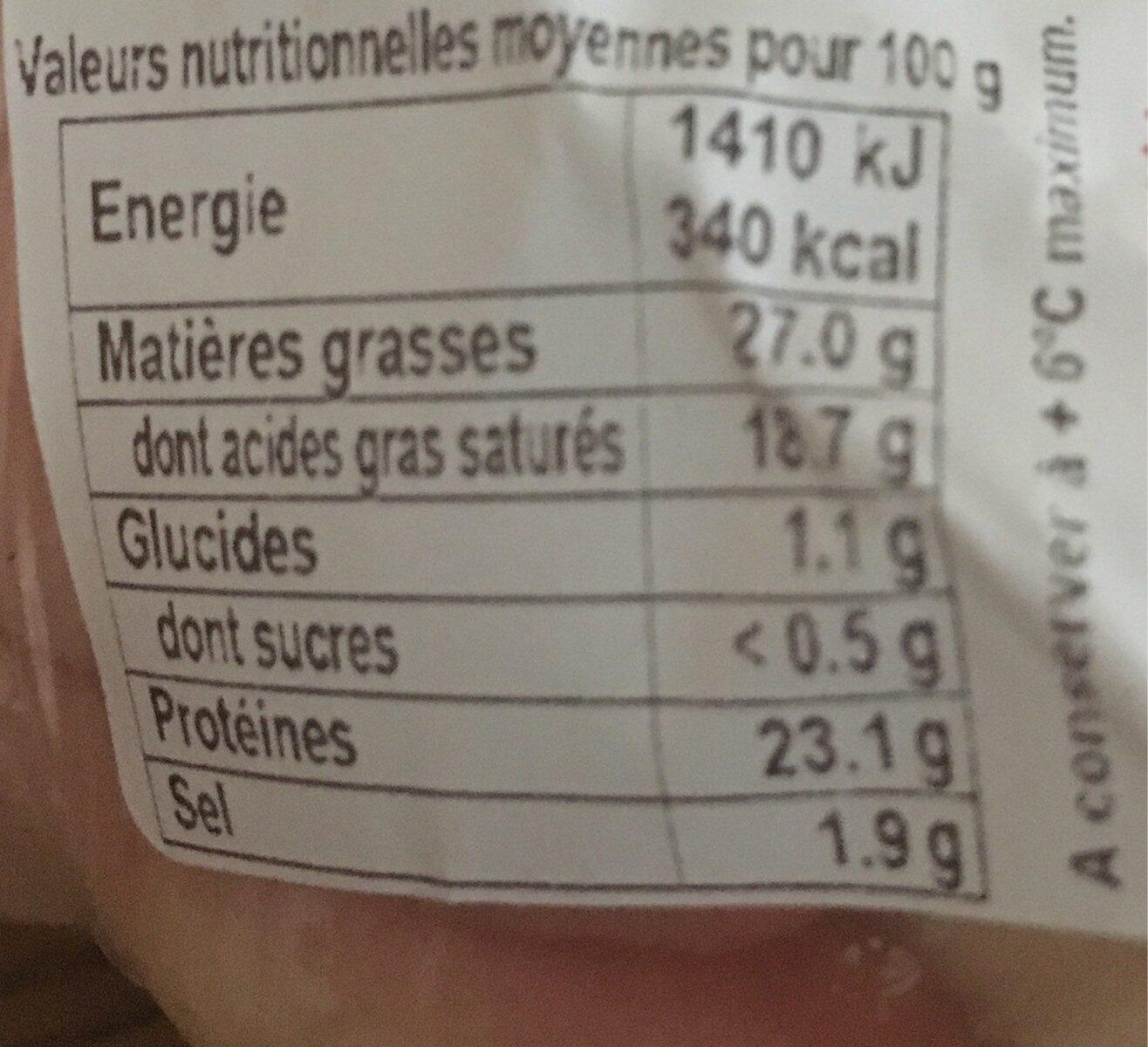Saint nectaire - Nutrition facts