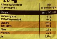 Frite au four allumette - Giá trị dinh dưỡng - fr