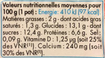 Suiss Fraise - Informations nutritionnelles