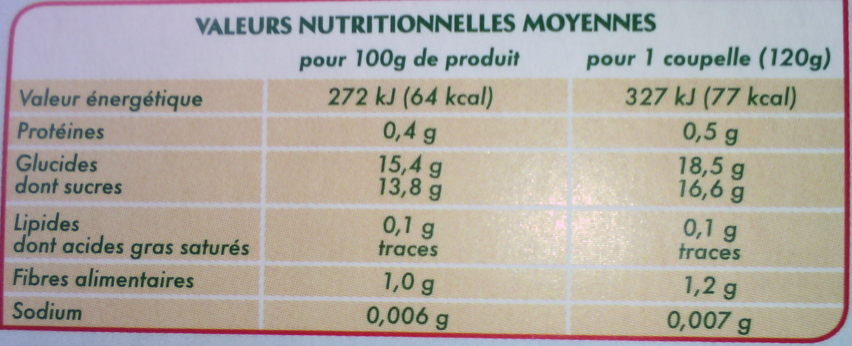 Mélange de Fruits du Verger au sirop léger - Informations nutritionnelles