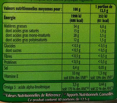 Riche en Oméga 3 - Tartine et Cuissonqui contribue au maintien d'un cholesterol normal - Nutrition facts