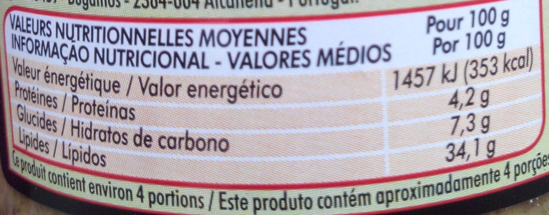 Pesto au Basilic - Voedingswaarden - fr