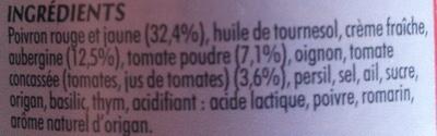 Poivrons Aubergines - Ingrédients