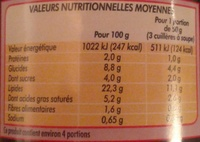 Poivrons Aubergines - Nutrition facts