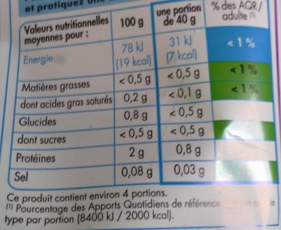 Mélange de Jeunes Pousses (4/5 portions) - Voedigswaarden
