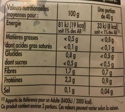 Mesclun - Informations nutritionnelles - fr