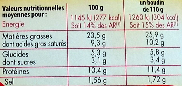 3 Boudin blanc - Nutrition facts
