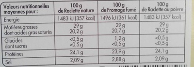 Assortiment pour Raclette 3 Variétés (Fumé, Poivre, nature) - Nutrition facts