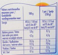 Yaourt à la grecque sur lit de fruits - Voedingswaarden