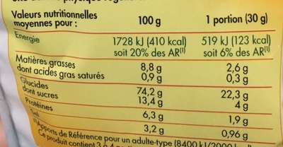 Crackers allégés saveur Tomate épicée - Nutrition facts