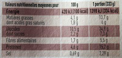 6 tomates Farcies, riz a la tomate - Voedingswaarden - fr
