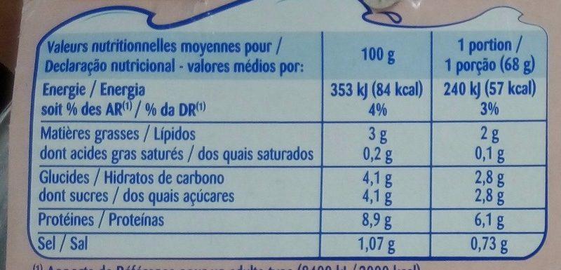 Thon à La Catalane 2 x - Informations nutritionnelles