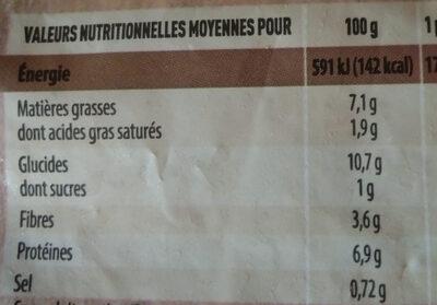 Poêlée de Gésiers de Canard, surgelée - Valori nutrizionali - fr