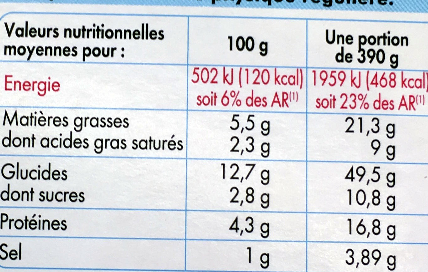 2 Tomates Farcies et Riz à la tomate - Nutrition facts