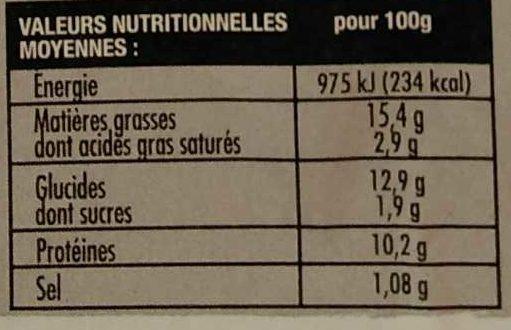 8 mini-samosas (4 boeuf et 4 poulet) - Informations nutritionnelles