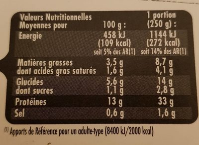 Bœuf Bourguignon et ses Pommes de Terre Persillées - Informations nutritionnelles