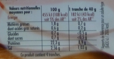Rôti de Dinde - Nutrition facts - fr